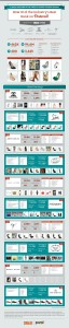 fashion-pinterest-infographic