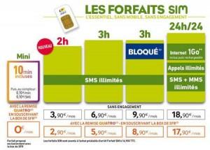 offre-laposte-mobile-juin2013