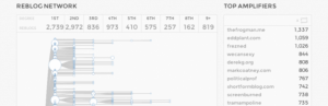 union-metrics-single-post-amplifiers-640x208