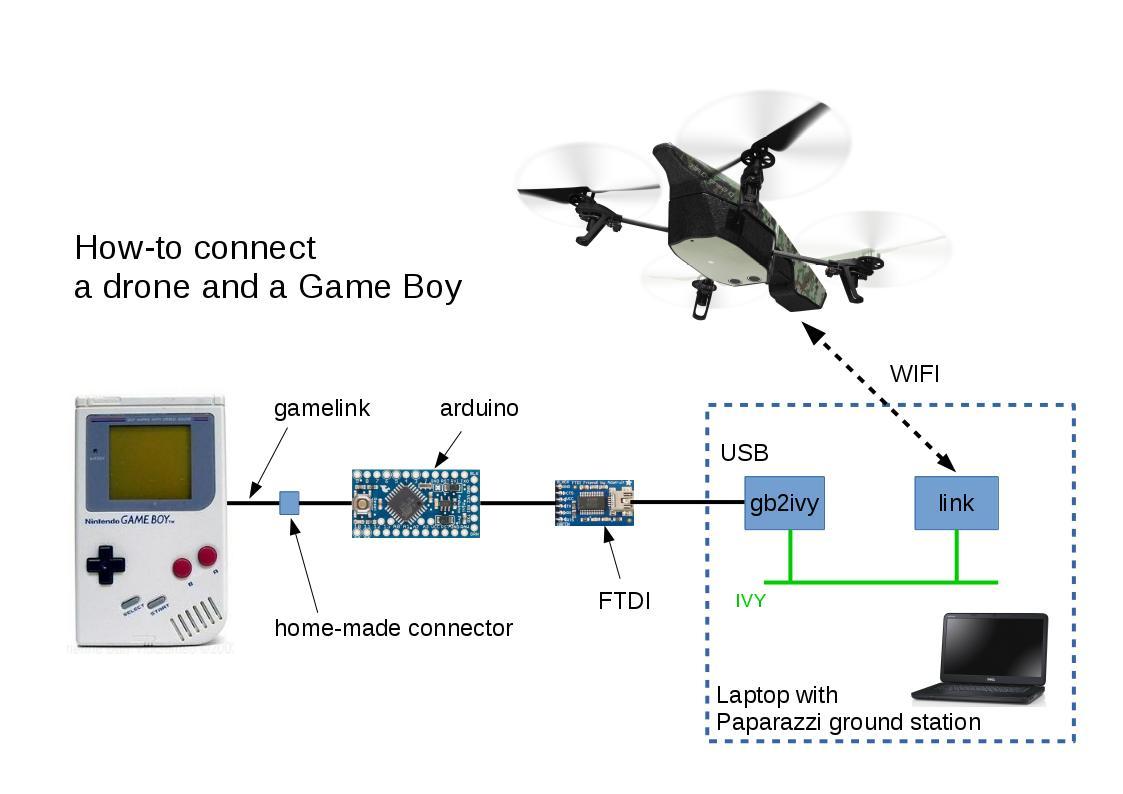 gb-drone-wiring