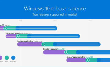 Windows-10-Release-Cadence