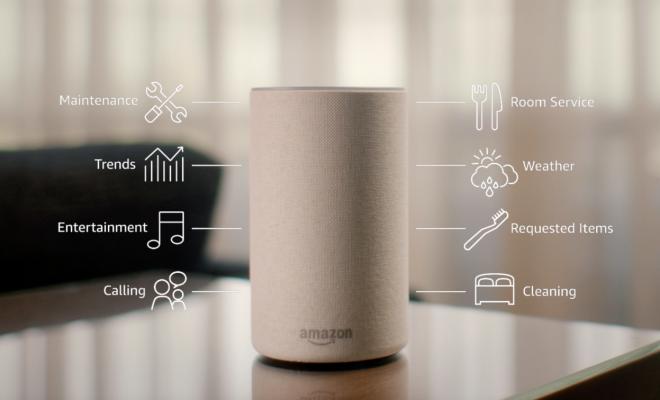 Amazon Echo enceinte
